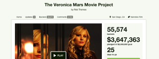 Veronica Mars – Movie funded by FANS!